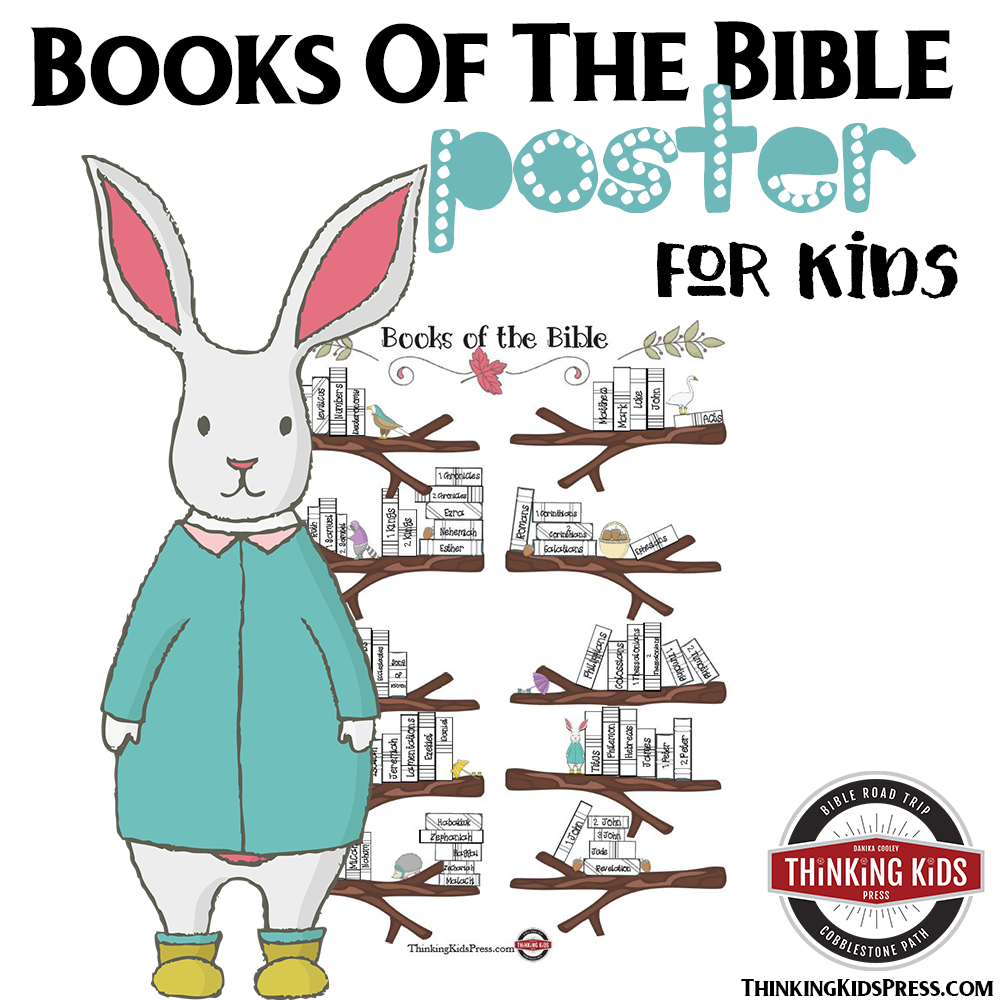 The List of the Books of the Bible in Order Poster