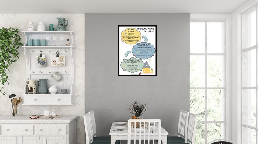 Gospel Bible Verses Poster and Cards